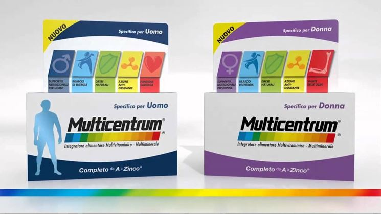 Multicentrum integratore