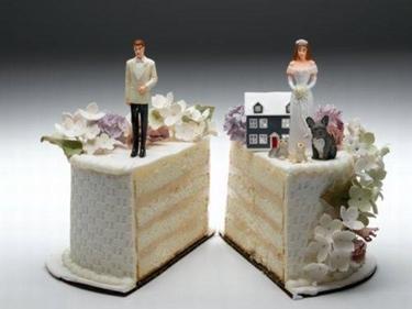 Fine del matrimonio