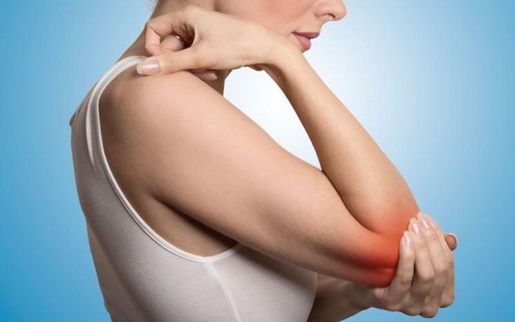 Braccio soggetto a infiammazione di periartrite
