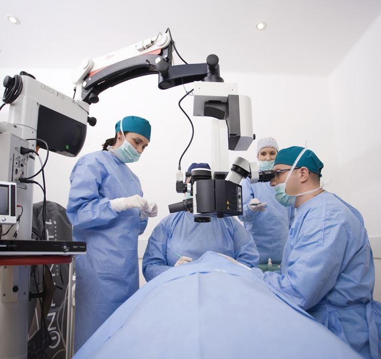 Chirurgia occhio