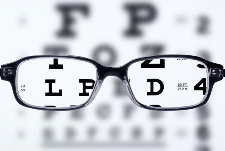 Migliorare vista occhiali