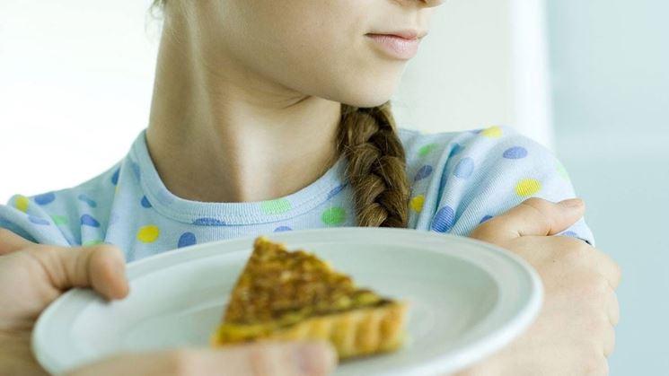 Rifiuto alimentare