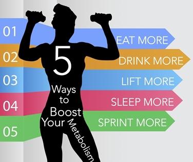 Incrementare il metabolismo basso