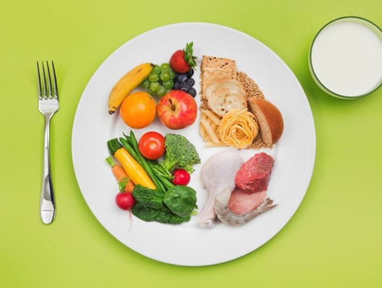 Il cibo nella dieta Montignac