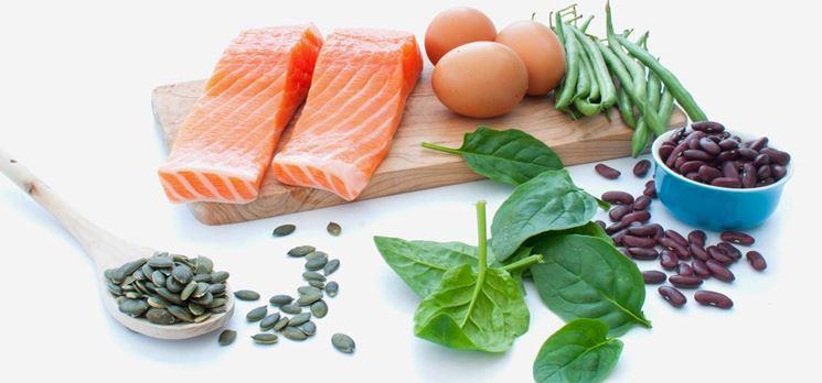 Dieta leptina