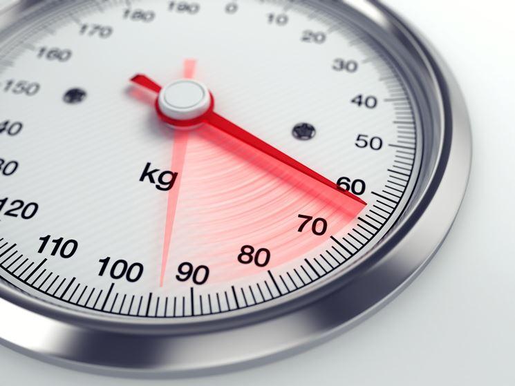 Pesatevi regolarmente monitorare pesoforma