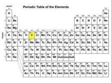 vanadio tavola degli elementi