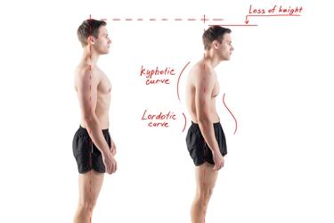 Esempio di postura corretta