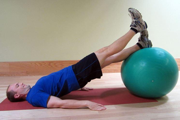 Contrattura muscolare coscia riabilitazione