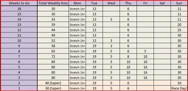 Un esempio di tabella d'allenamento