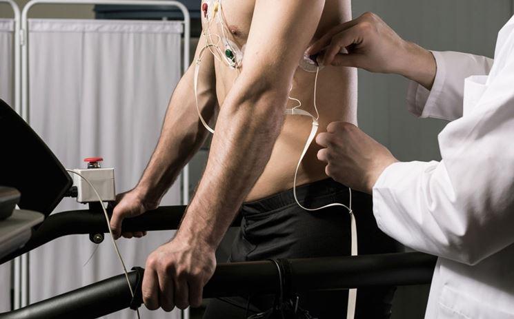 Applicazione degli elettrodi ECG