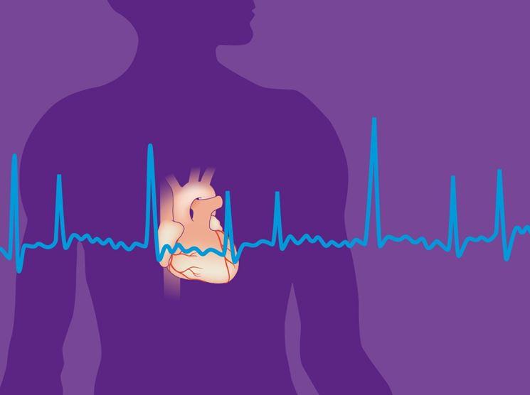 Cuore e fibrillazione atriale