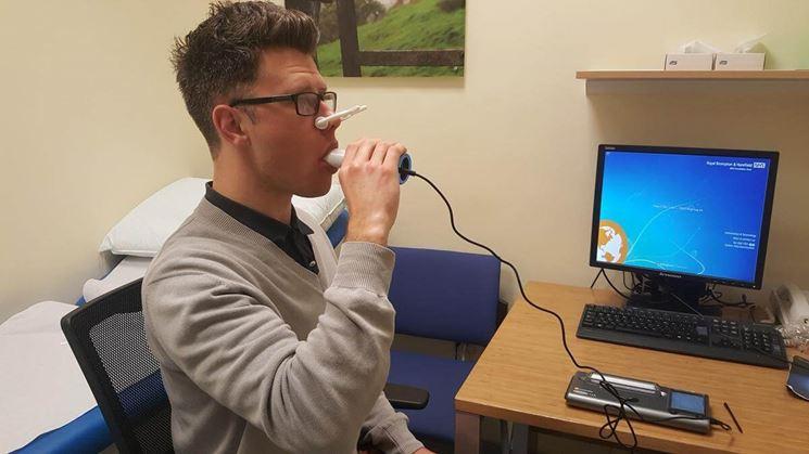 Esempio di spirometro avanzato