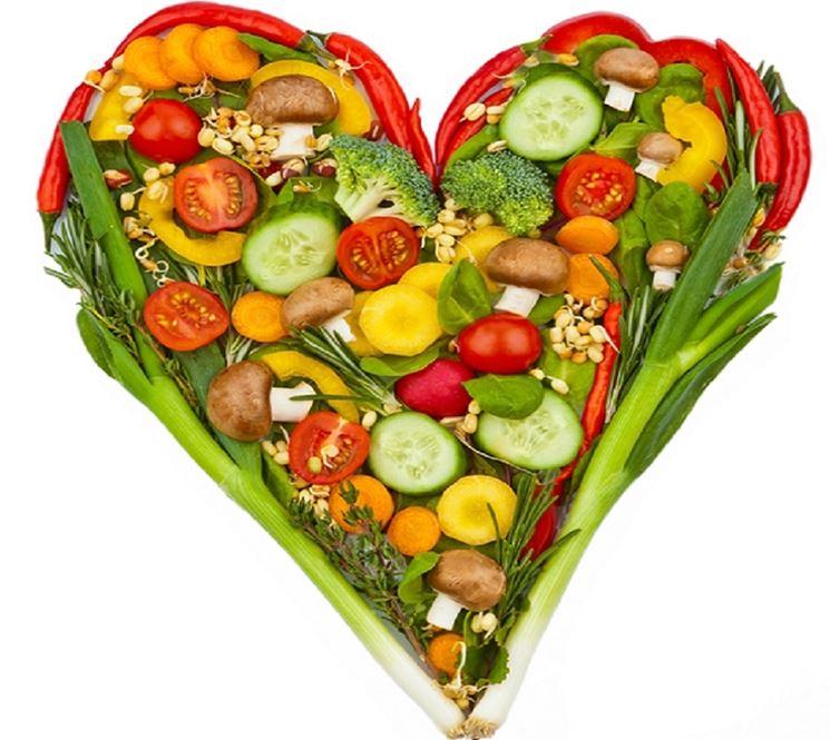 Dieta e cuore