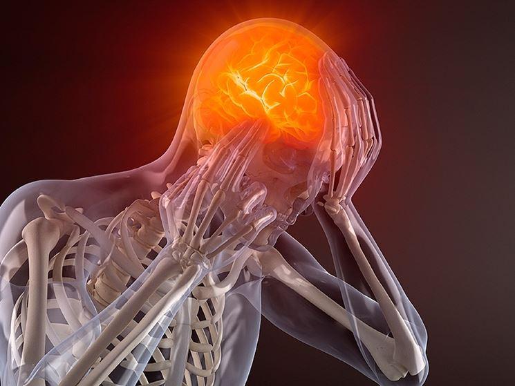 Combatte il mal di testa