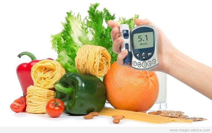 Alimentazione e glicemia