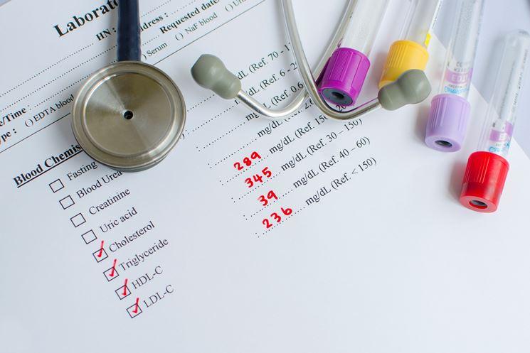 Analisi colesterolo